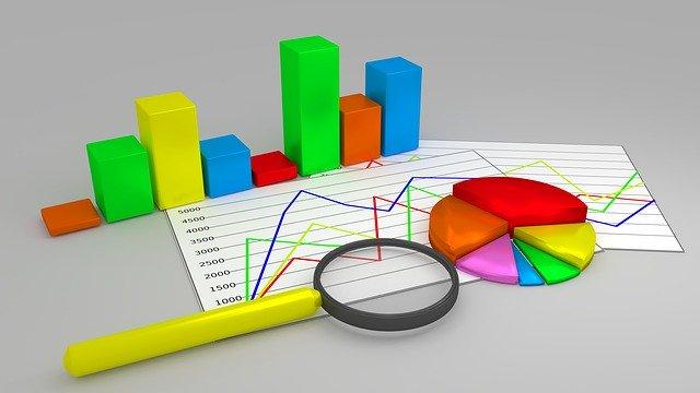 Na czym polega wskaźnikowa analiza finansowa?
